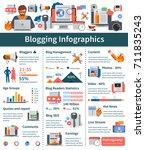 blogging flat infographics... | Shutterstock . vector #711835243