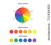 illustration  infographics