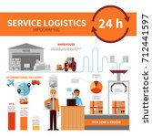 international logistic company... | Shutterstock . vector #712441597