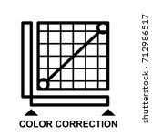 color correction icon | Shutterstock .eps vector #712986517