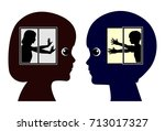 introverted and extroverted... | Shutterstock . vector #713017327
