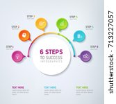 six steps infographics   can... | Shutterstock .eps vector #713227057