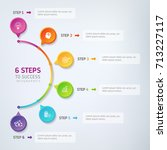 six steps infographics   can... | Shutterstock .eps vector #713227117