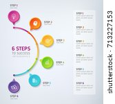 six steps infographics   can... | Shutterstock .eps vector #713227153