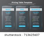 glass pricing table templates.... | Shutterstock .eps vector #713625607