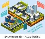 purification plant near city... | Shutterstock .eps vector #713940553