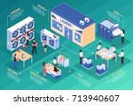laundry and dry cleaning... | Shutterstock .eps vector #713940607