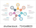 circle infographics template... | Shutterstock .eps vector #714168823
