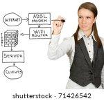 firewall system | Shutterstock . vector #71426542