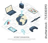 internet of things isometric... | Shutterstock .eps vector #715330393