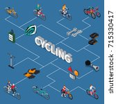 colored bicycle isometric...   Shutterstock .eps vector #715330417