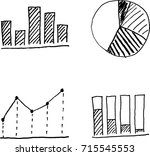drawing bar chart  line chart