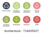 plastic recycling icons