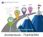 roadmap timeline infographic... | Shutterstock .eps vector #716436583