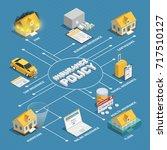 property damage liability... | Shutterstock .eps vector #717510127