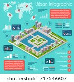 infographics of urban... | Shutterstock .eps vector #717546607