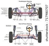 automotive steering system... | Shutterstock .eps vector #717980707