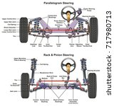 automotive steering system... | Shutterstock . vector #717980713