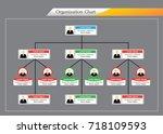 organization chart template | Shutterstock .eps vector #718109593