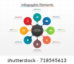 business timeline process chart ... | Shutterstock .eps vector #718545613