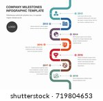 vector infographic company... | Shutterstock .eps vector #719804653