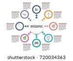 business info graphic template... | Shutterstock .eps vector #720034363