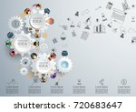 concept for business teamwork.... | Shutterstock .eps vector #720683647