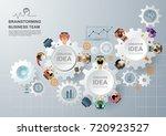concept for business teamwork...   Shutterstock .eps vector #720923527