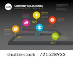 vector infographic company... | Shutterstock .eps vector #721528933