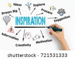inspiration concept. chart with ... | Shutterstock . vector #721531333