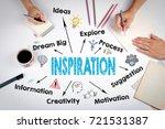 inspiration concept. the... | Shutterstock . vector #721531387