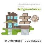 self grown bricks   engineered... | Shutterstock .eps vector #722466223