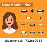 lip sync collection for... | Shutterstock .eps vector #722660563