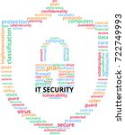 it security word cloud text...   Shutterstock .eps vector #722749993