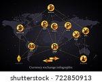 currency exchange world map... | Shutterstock .eps vector #722850913