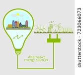 alternative energy sources.... | Shutterstock .eps vector #723066073