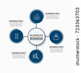 business timeline infographics | Shutterstock .eps vector #723363703