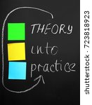 Small photo of Theory into practice text on a blackboard
