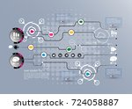 business graph layout | Shutterstock .eps vector #724058887