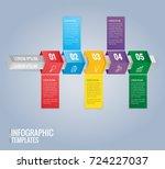 infographics design and... | Shutterstock .eps vector #724227037