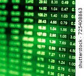 market cost economy analysis... | Shutterstock . vector #725408863