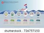 milestone timeline infographic... | Shutterstock .eps vector #726757153