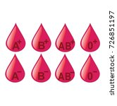 blood group vector | Shutterstock .eps vector #726851197