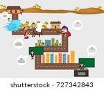 education timeline infographics ...   Shutterstock .eps vector #727342843
