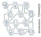 smart home technology system...   Shutterstock .eps vector #729444523