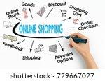 online shopping concept. chart... | Shutterstock . vector #729667027
