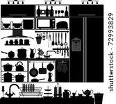 Kitchen Utensil Tool Equipment...