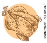 thanksgiving turkey. chicken...