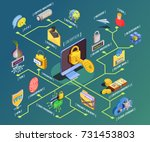data encryption cyber security... | Shutterstock .eps vector #731453803