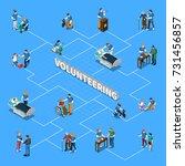colored volunteer charity...   Shutterstock .eps vector #731456857